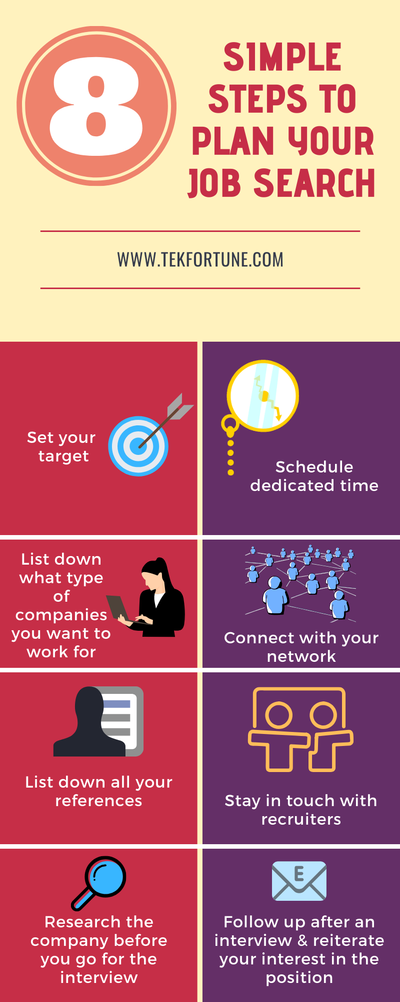 Steps to find a job